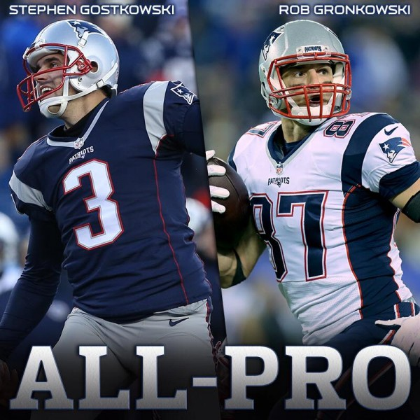 Gostkowski (Left) and Gronkowski (Right) named All-Pro. (Photo From Patriots Facebook)