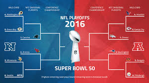NFL Playoffs begin this weekend! (Photo From Sportingnews.com)